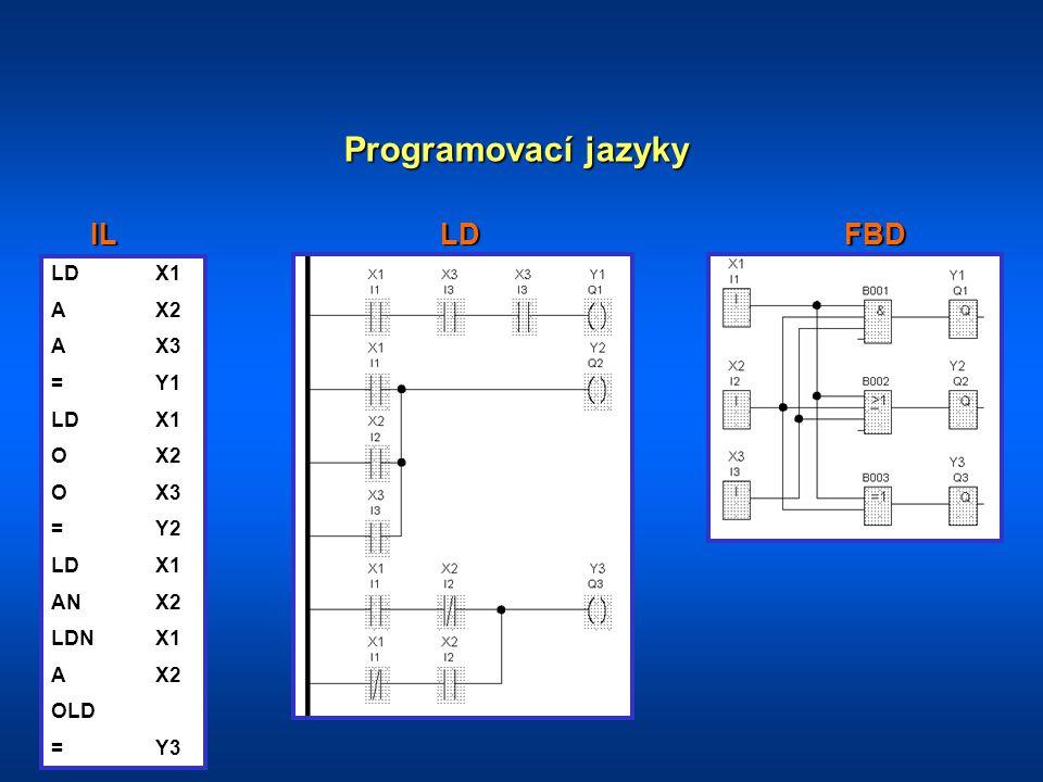 Programovací jazyky IL LD FBD LD X1 A X2 A X3 = Y1 O X2 O X3 = Y2