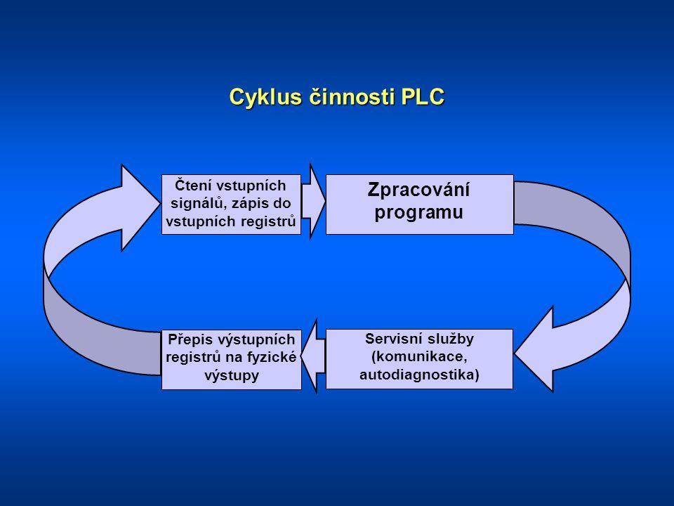 Cyklus činnosti PLC Zpracování programu