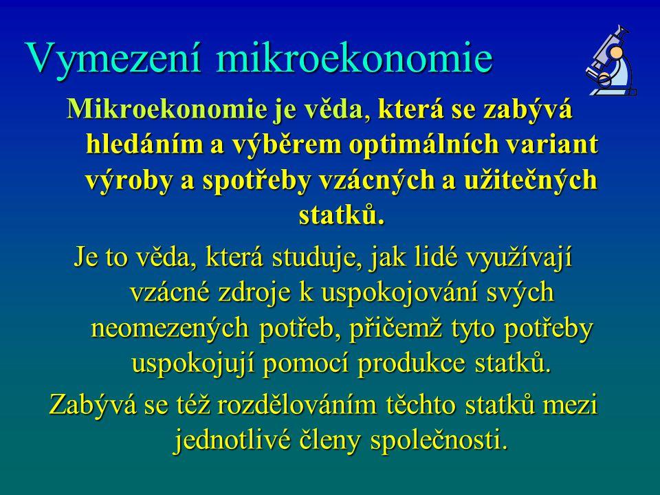 Vymezení mikroekonomie