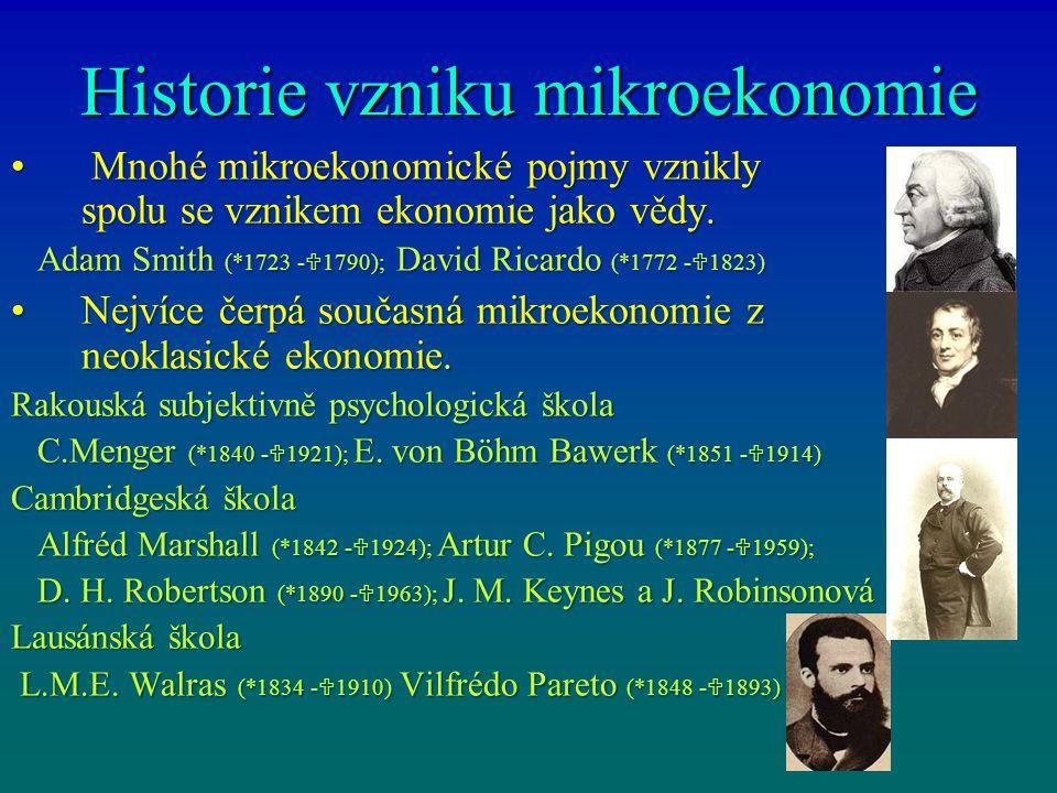 Historie vzniku mikroekonomie