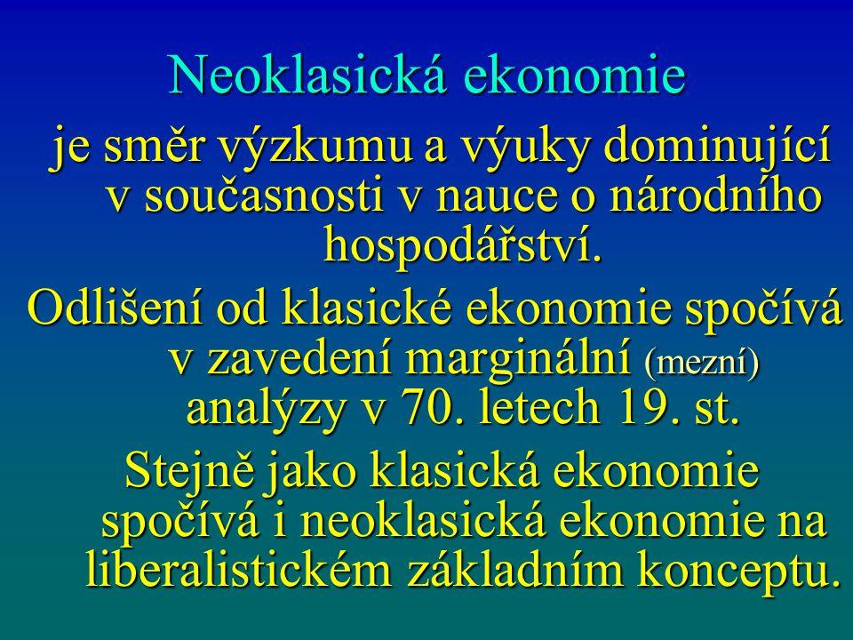 Neoklasická ekonomie je směr výzkumu a výuky dominující v současnosti v nauce o národního hospodářství.