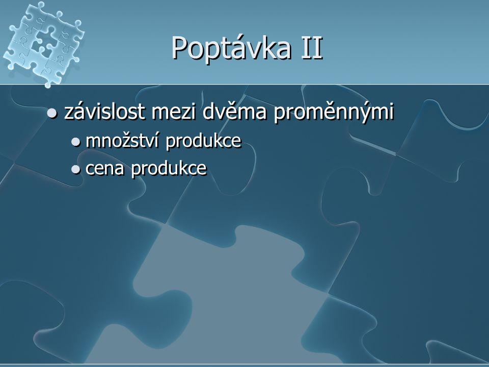 Poptávka II závislost mezi dvěma proměnnými množství produkce