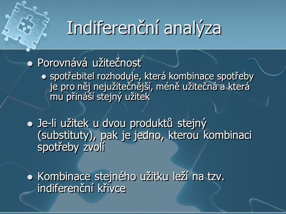 Indiferenční analýza Porovnává užitečnost