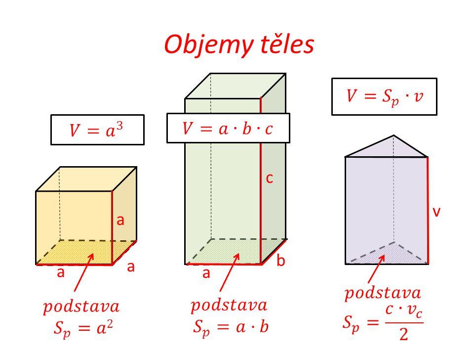 Objemy těles 𝑉=𝑆 𝑝 ∙𝑣 𝑉=𝑎∙𝑏∙𝑐 𝑉= 𝑎 3 c v a b a a a 𝑝𝑜𝑑𝑠𝑡𝑎𝑣𝑎 𝑝𝑜𝑑𝑠𝑡𝑎𝑣𝑎