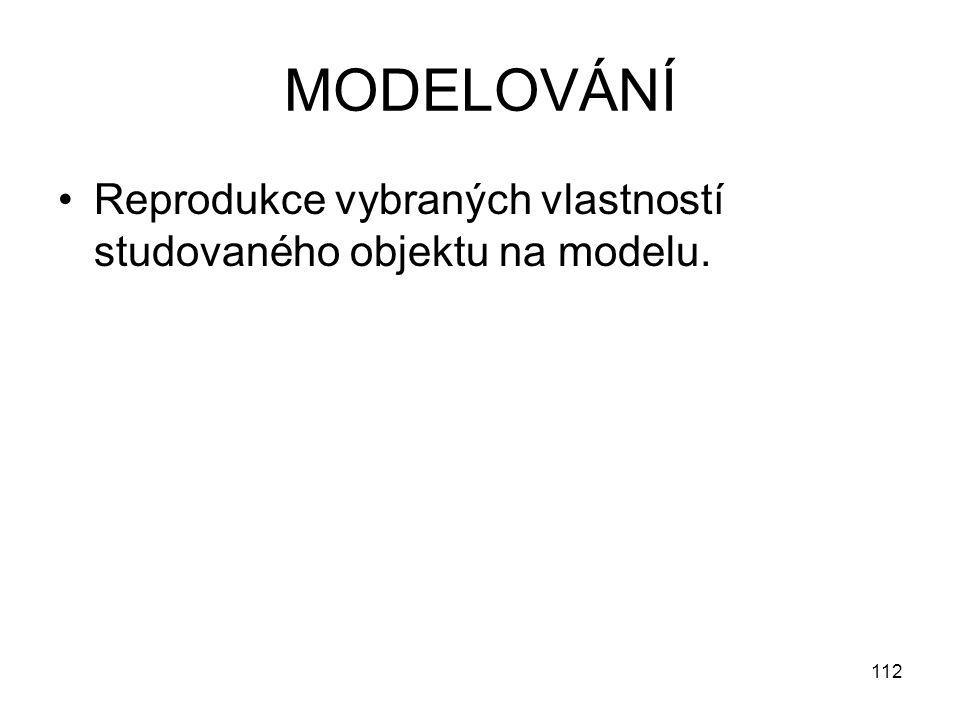 MODELOVÁNÍ Reprodukce vybraných vlastností studovaného objektu na modelu.