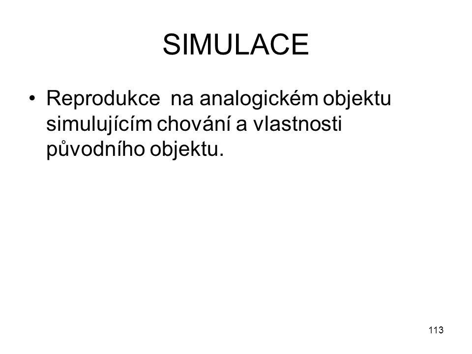 SIMULACE Reprodukce na analogickém objektu simulujícím chování a vlastnosti původního objektu.