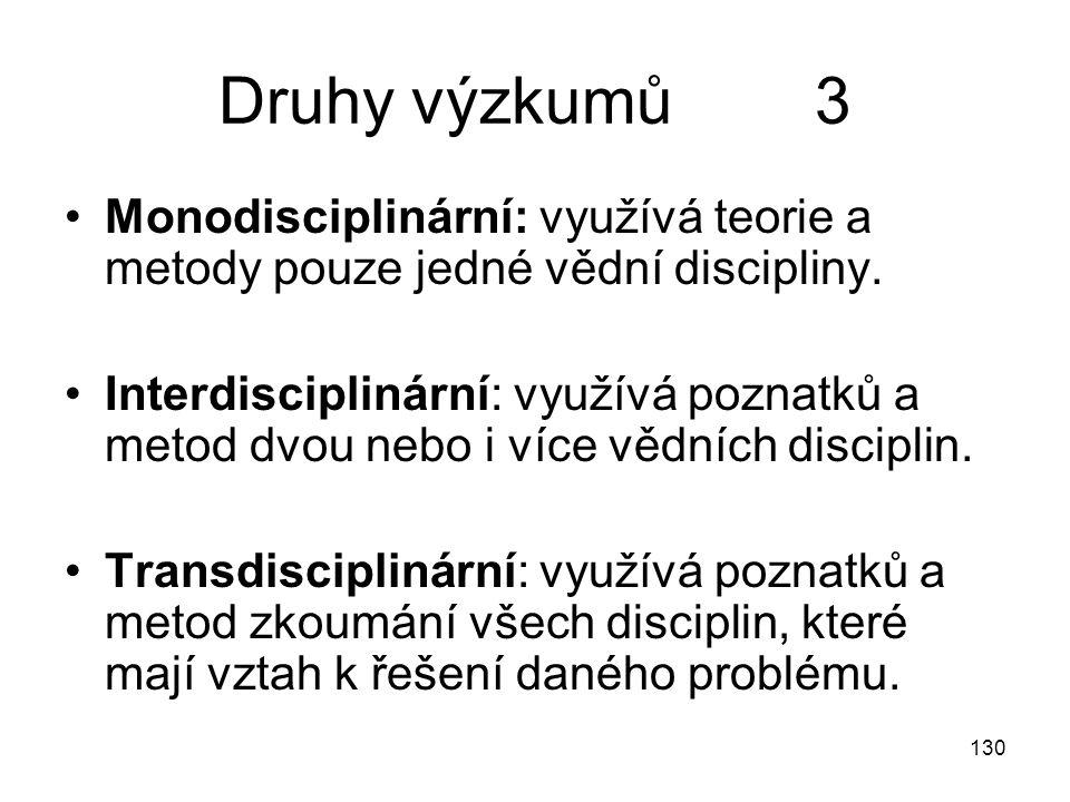Druhy výzkumů 3 Monodisciplinární: využívá teorie a metody pouze jedné vědní discipliny.