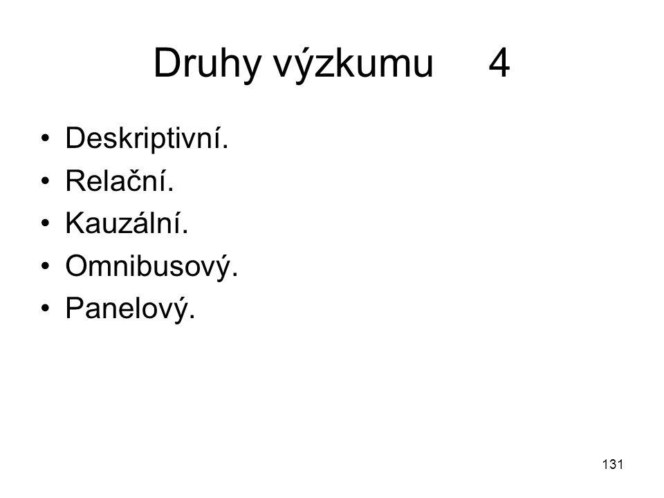Druhy výzkumu 4 Deskriptivní. Relační. Kauzální. Omnibusový. Panelový.