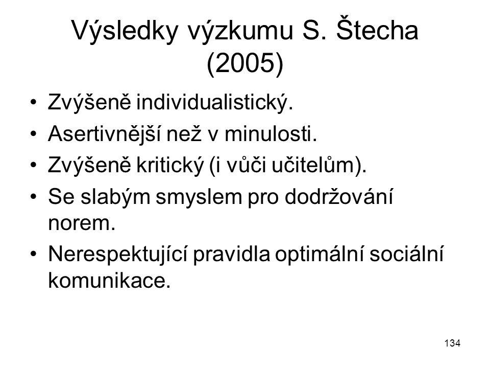 Výsledky výzkumu S. Štecha (2005)