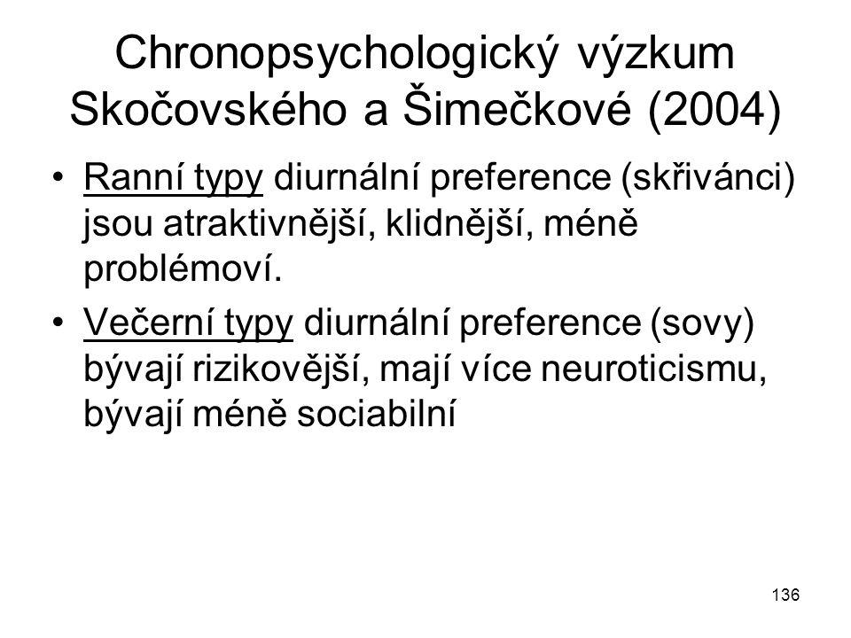 Chronopsychologický výzkum Skočovského a Šimečkové (2004)