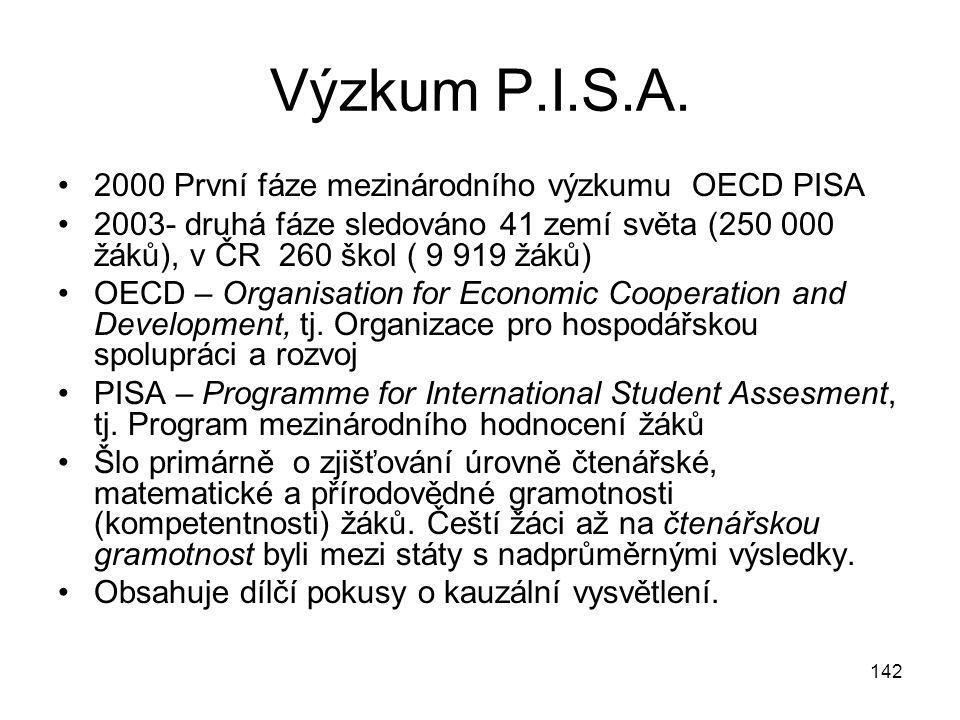 Výzkum P.I.S.A. 2000 První fáze mezinárodního výzkumu OECD PISA