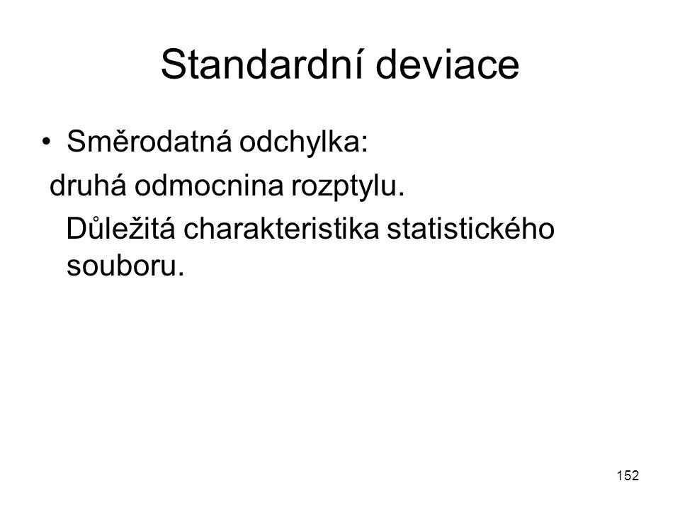 Standardní deviace Směrodatná odchylka: druhá odmocnina rozptylu.