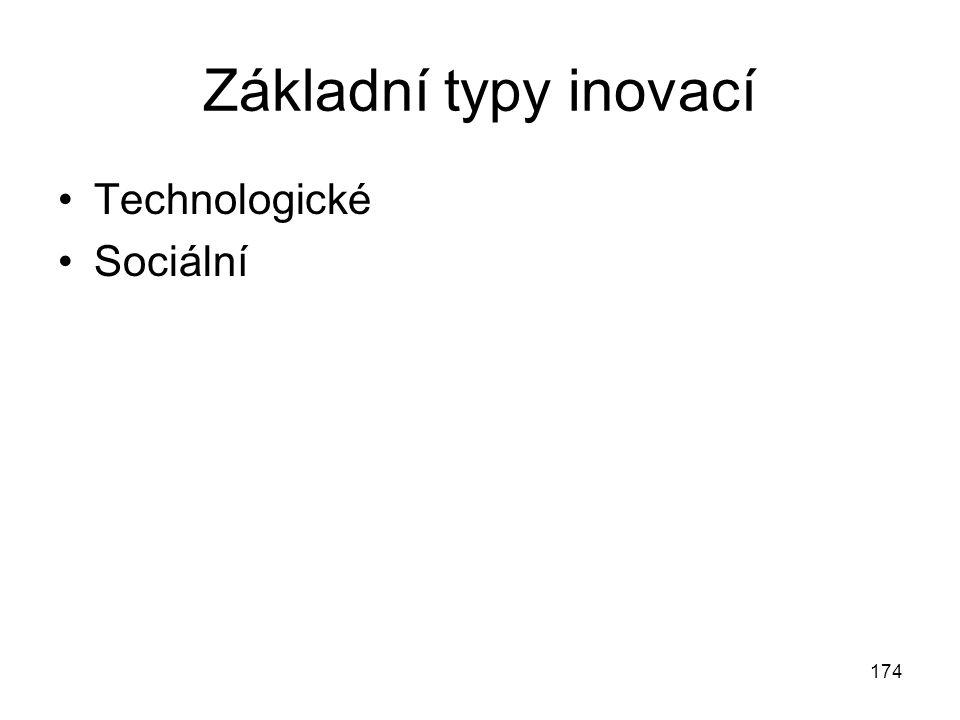 Základní typy inovací Technologické Sociální