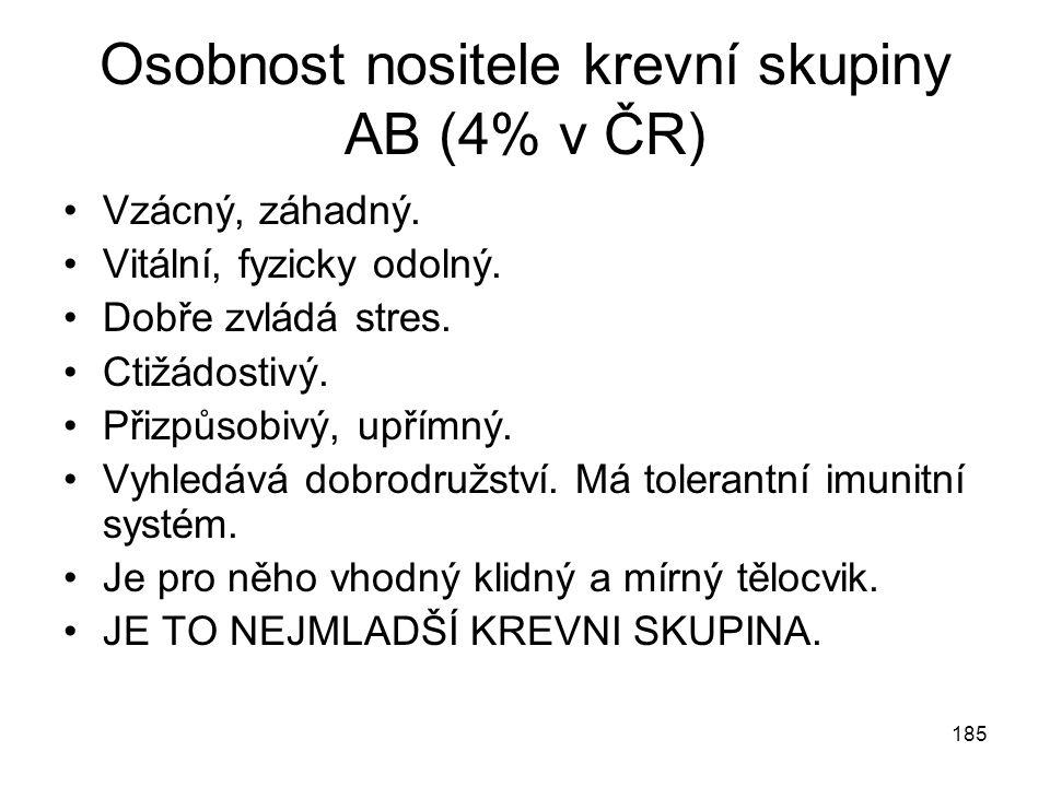 Osobnost nositele krevní skupiny AB (4% v ČR)