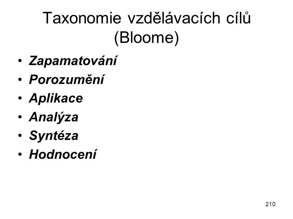 Taxonomie vzdělávacích cílů (Bloome)