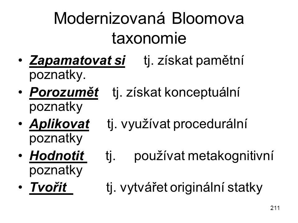 Modernizovaná Bloomova taxonomie