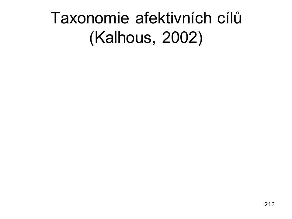 Taxonomie afektivních cílů (Kalhous, 2002)