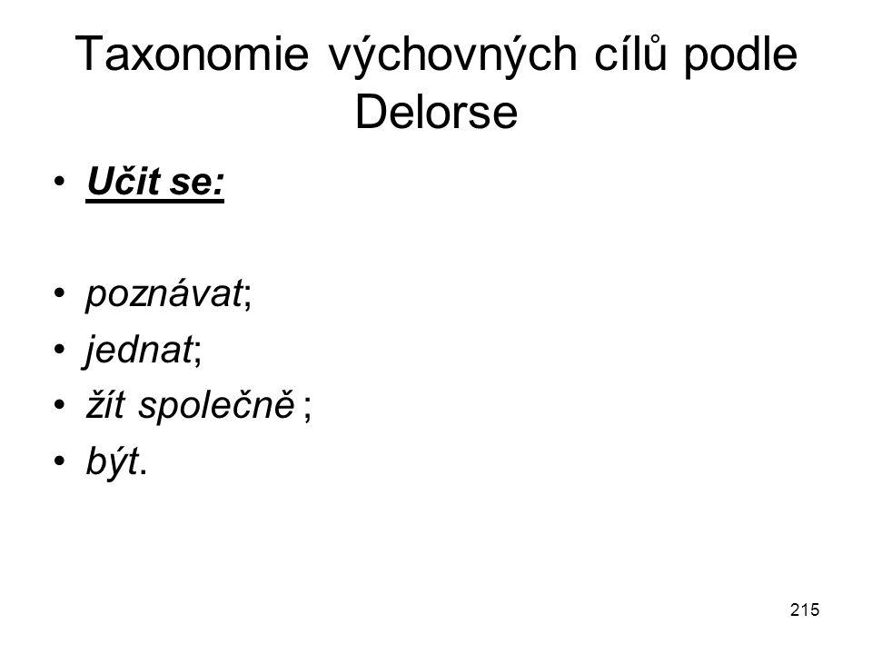 Taxonomie výchovných cílů podle Delorse