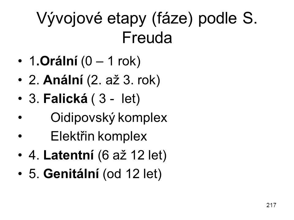 Vývojové etapy (fáze) podle S. Freuda