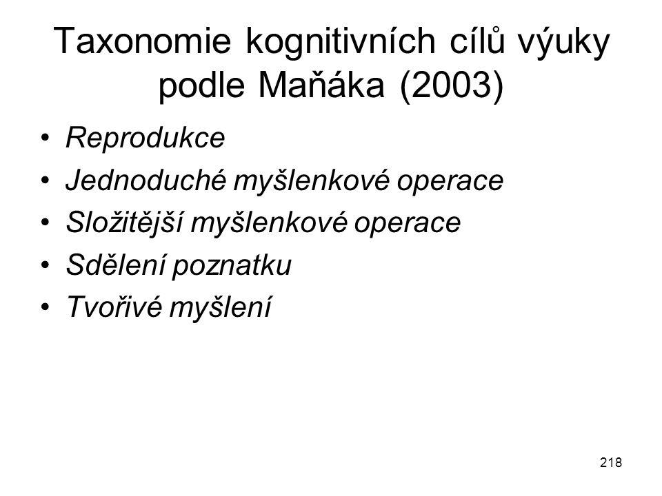 Taxonomie kognitivních cílů výuky podle Maňáka (2003)