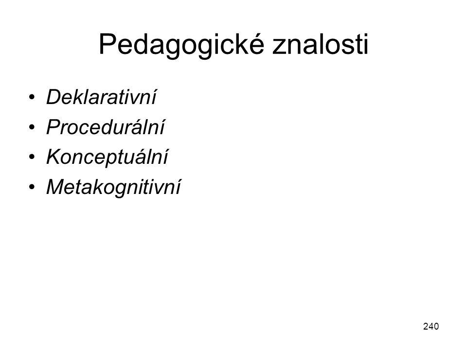 Pedagogické znalosti Deklarativní Procedurální Konceptuální