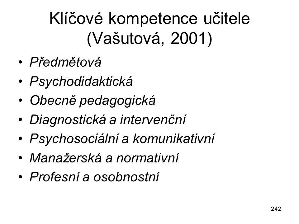 Klíčové kompetence učitele (Vašutová, 2001)