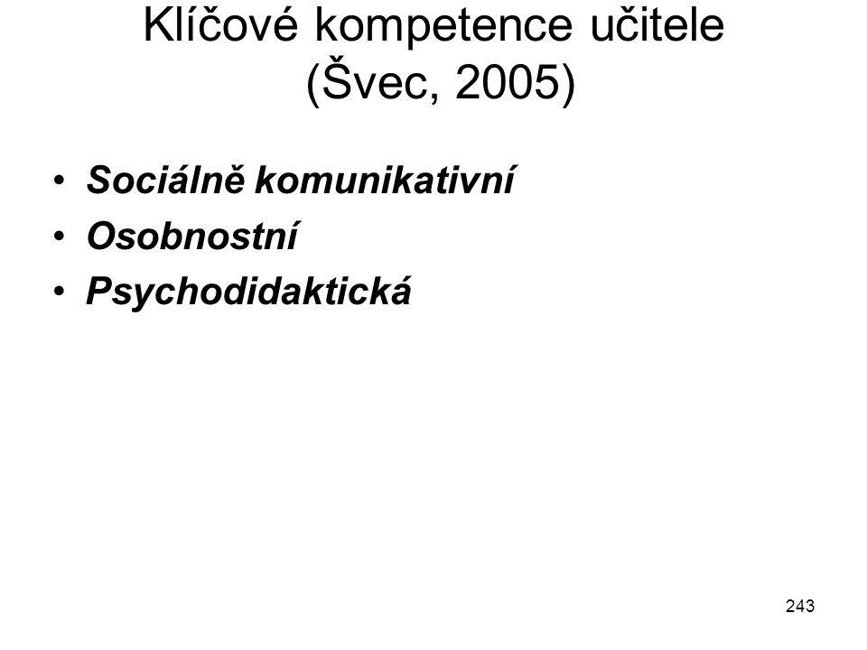 Klíčové kompetence učitele (Švec, 2005)