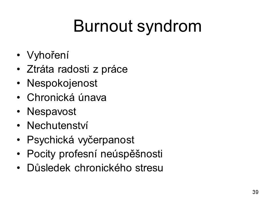 Burnout syndrom Vyhoření Ztráta radosti z práce Nespokojenost