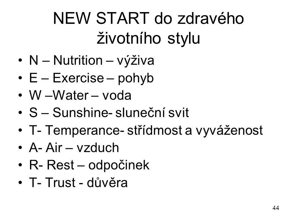 NEW START do zdravého životního stylu