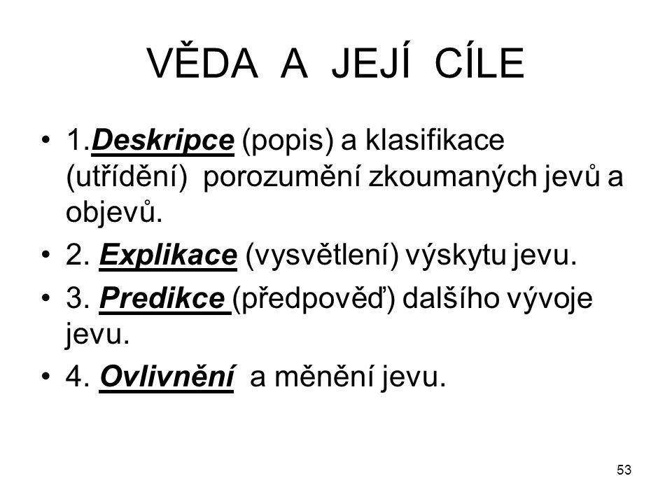 VĚDA A JEJÍ CÍLE 1.Deskripce (popis) a klasifikace (utřídění) porozumění zkoumaných jevů a objevů.