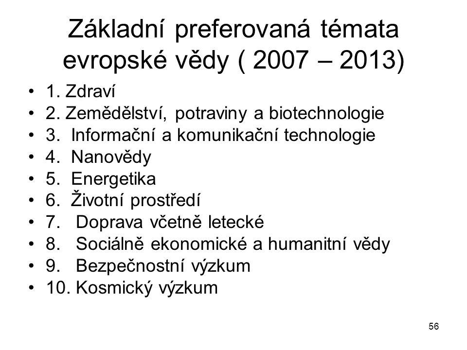 Základní preferovaná témata evropské vědy ( 2007 – 2013)