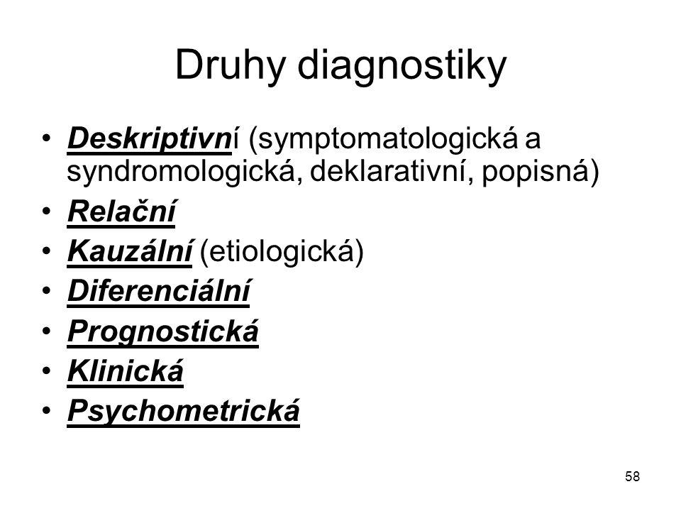 Druhy diagnostiky Deskriptivní (symptomatologická a syndromologická, deklarativní, popisná) Relační.