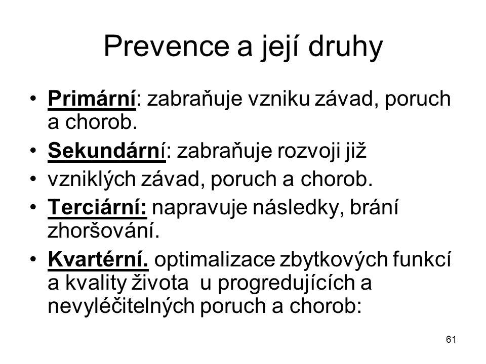 Prevence a její druhy Primární: zabraňuje vzniku závad, poruch a chorob. Sekundární: zabraňuje rozvoji již.