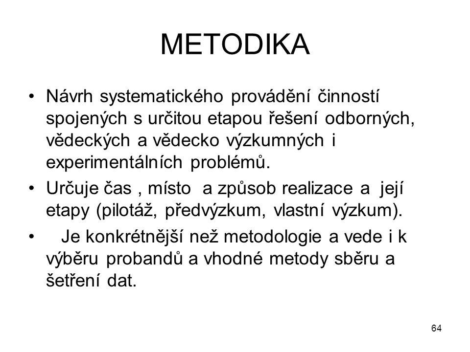 METODIKA