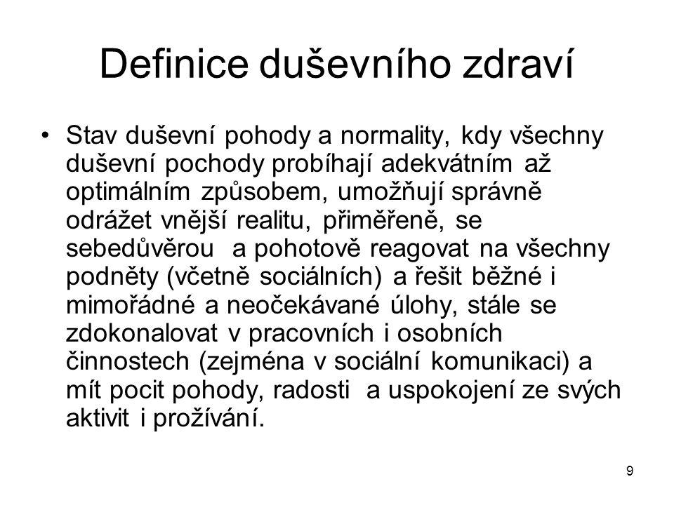 Definice duševního zdraví