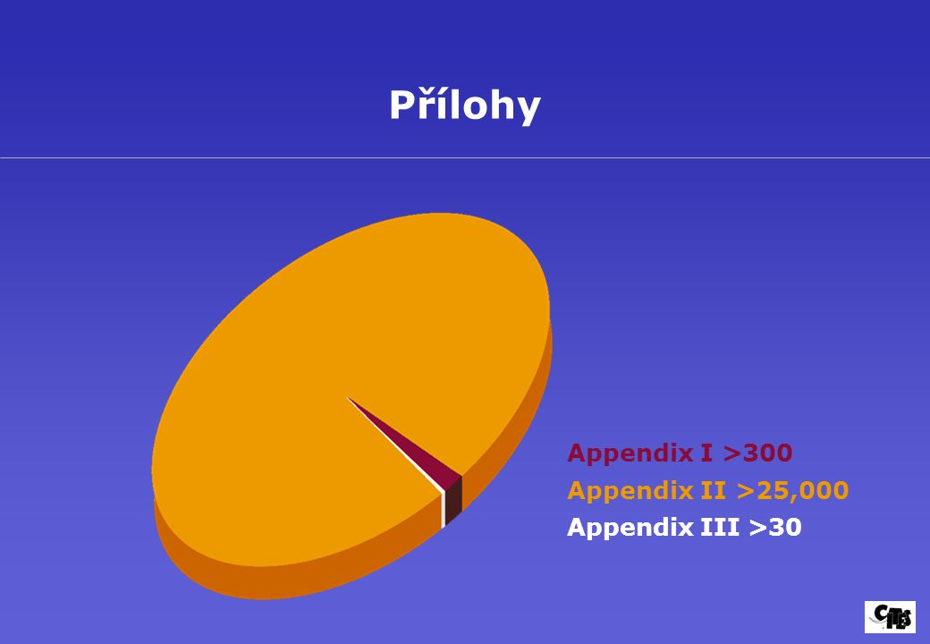 Přílohy Appendix I >300 Appendix II >25,000 Appendix III >30