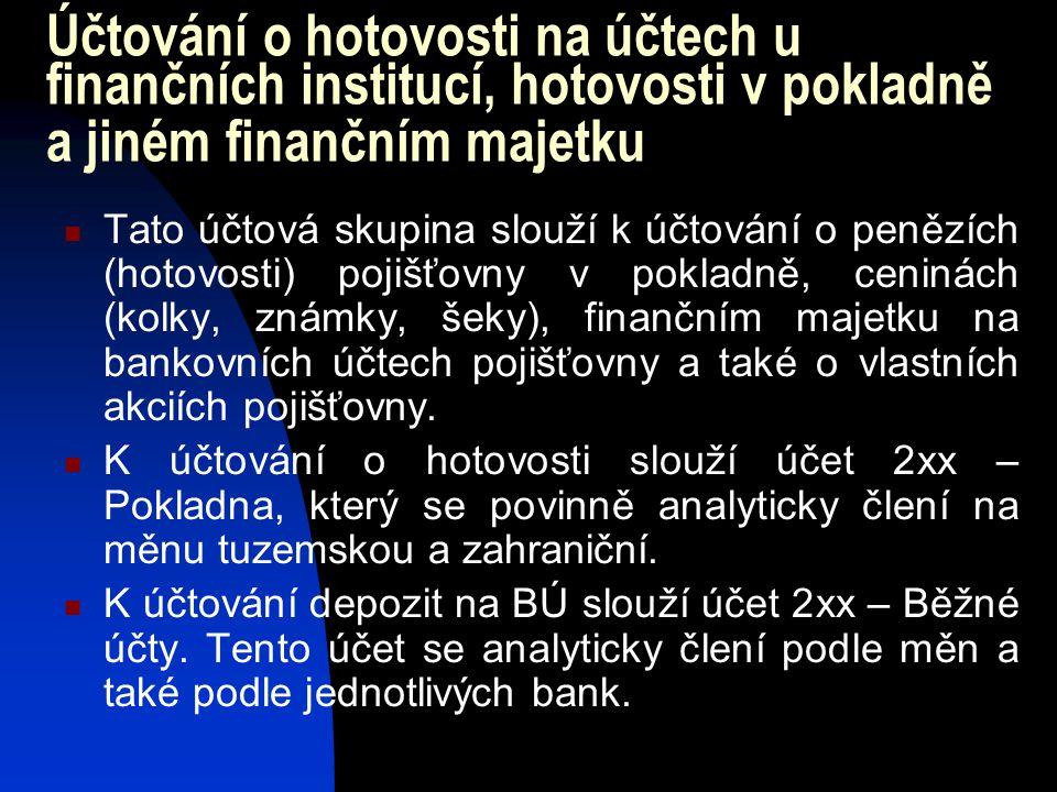Účtování o hotovosti na účtech u finančních institucí, hotovosti v pokladně a jiném finančním majetku