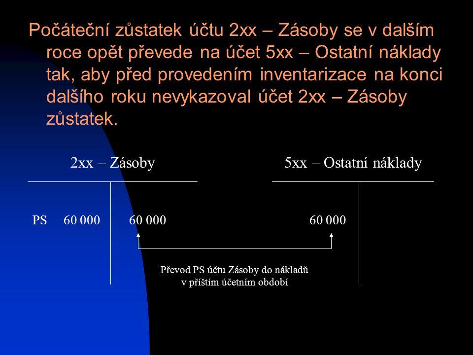 Převod PS účtu Zásoby do nákladů v příštím účetním období