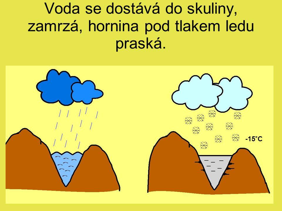 Voda se dostává do skuliny, zamrzá, hornina pod tlakem ledu praská.
