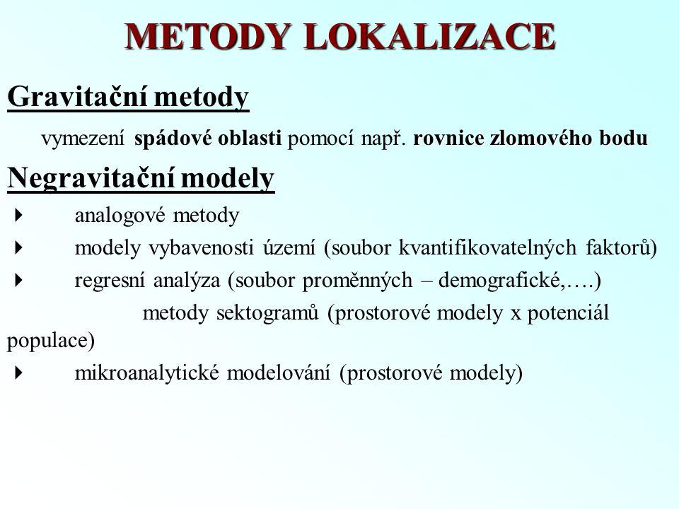 METODY LOKALIZACE Gravitační metody Negravitační modely