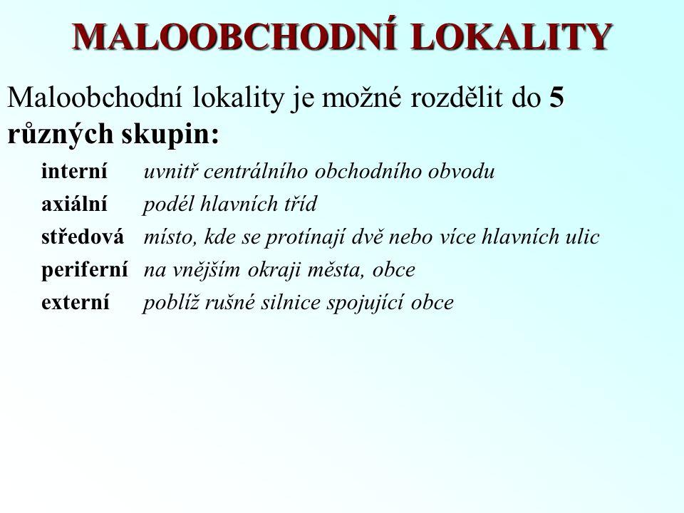 MALOOBCHODNÍ LOKALITY