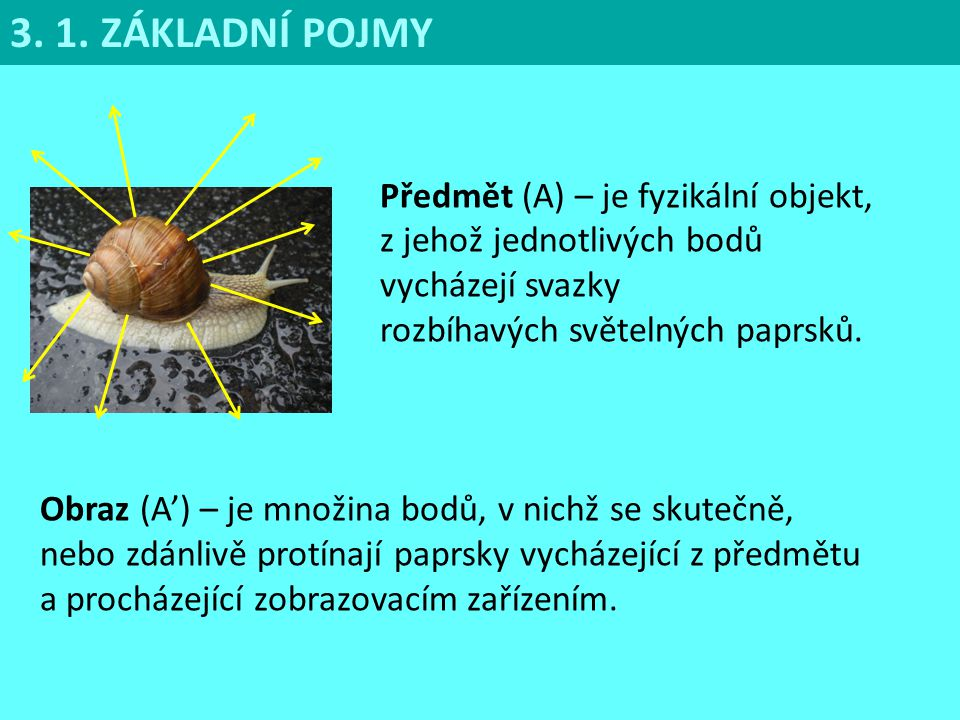 3. 1. ZÁKLADNÍ POJMY Předmět (A) – je fyzikální objekt, z jehož jednotlivých bodů vycházejí svazky rozbíhavých světelných paprsků.