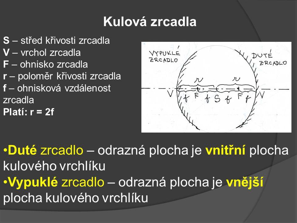 Duté zrcadlo – odrazná plocha je vnitřní plocha kulového vrchlíku