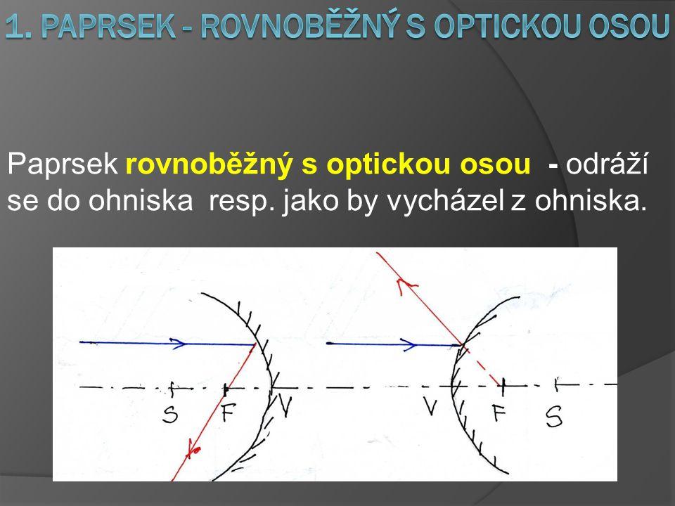 1. Paprsek - rovnoběžný s optickou osou