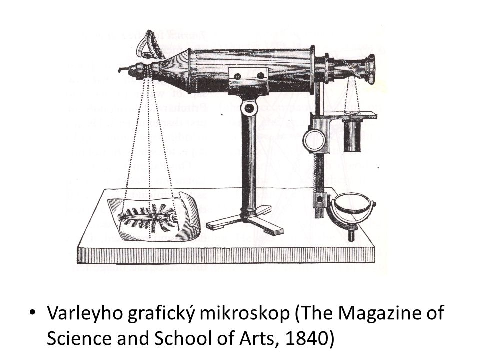 http://drawingseeing.blogspot.cz/2012/05/camera-lucida.html Varleyho grafický mikroskop (The Magazine of Science and School of Arts, 1840)