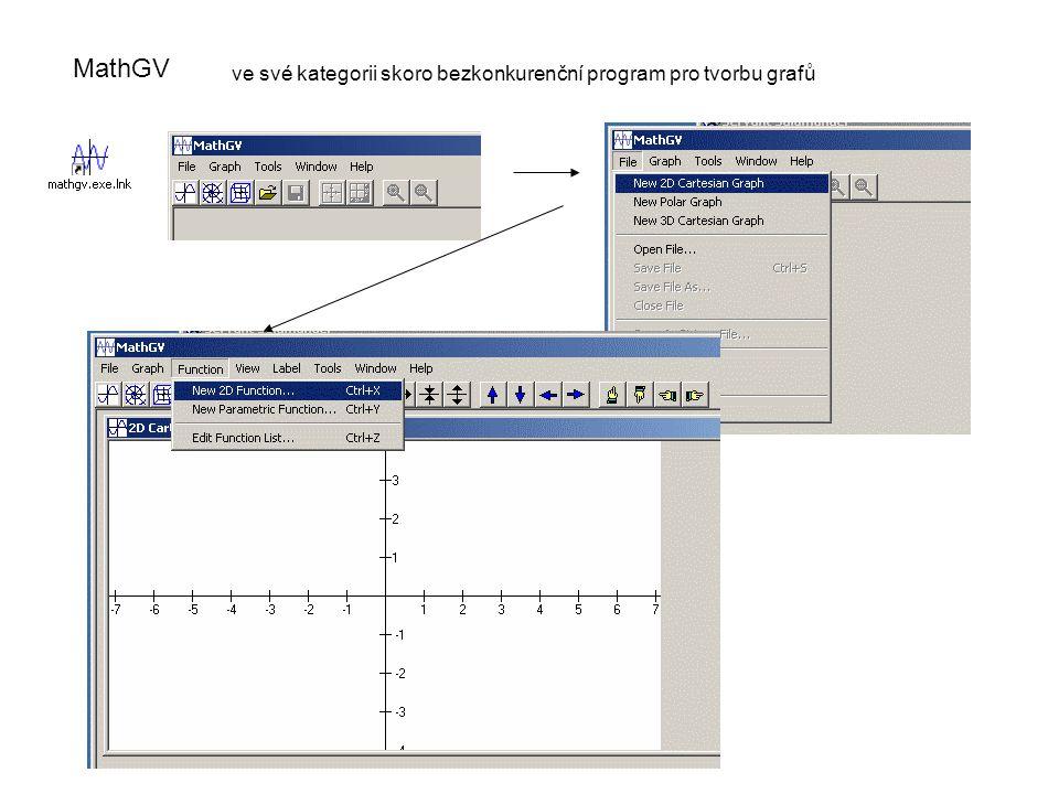 MathGV ve své kategorii skoro bezkonkurenční program pro tvorbu grafů