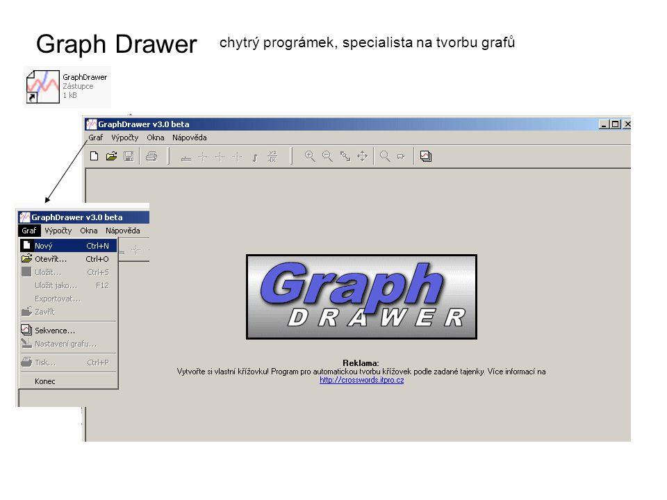 Graph Drawer chytrý prográmek, specialista na tvorbu grafů