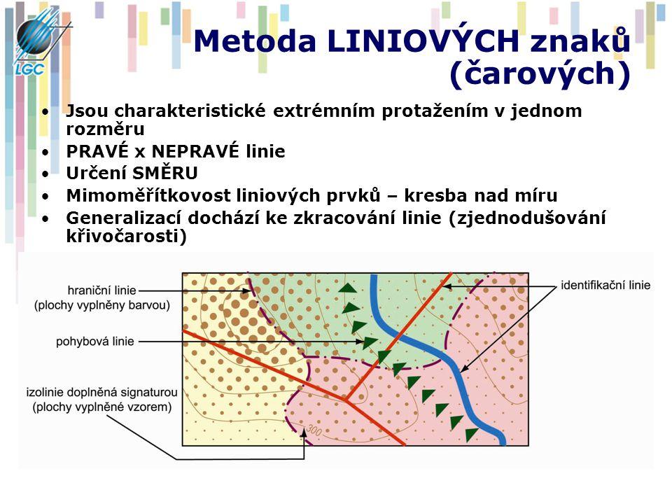 Metoda LINIOVÝCH znaků (čarových)