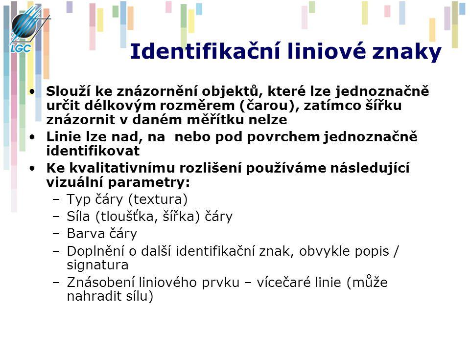 Identifikační liniové znaky
