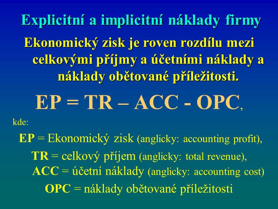 Explicitní a implicitní náklady firmy